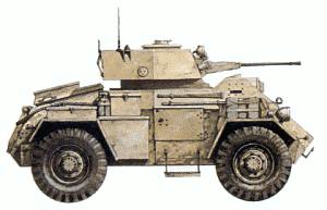 Vehículos y Armamento WWII [Parte2]