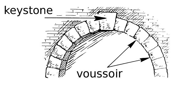 arch_keystone_voussoir.png