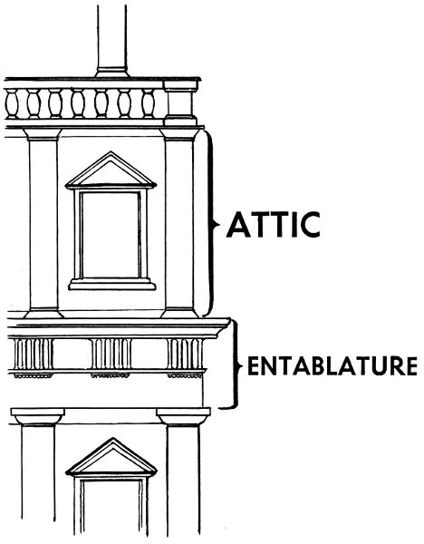 Attic Entablature Buildings Architecture Frieze Attic