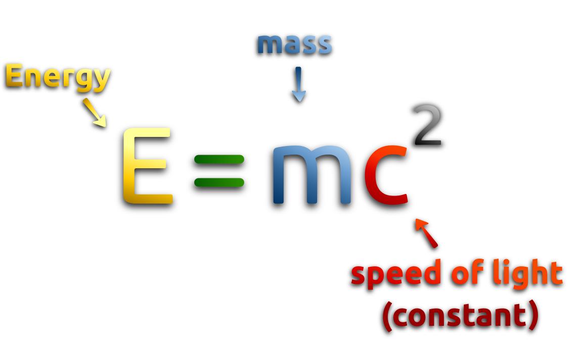 gravity science project on emaze Centripetal and Centrifugal Force Centripetal Force Apparatus