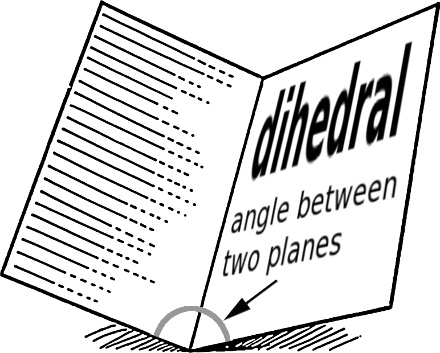 how to find angle between planes
