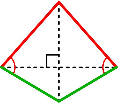 quadrilateral kite - /education/geometry/quadrilateral ...