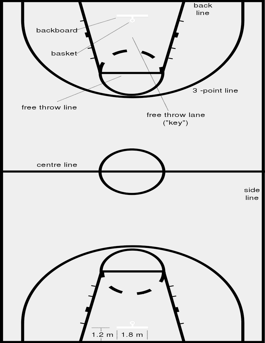 Basketball court clip art for Dimensions for basketball court