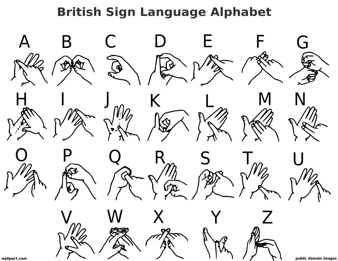 British Sign Language Alphabet Label Sign Language