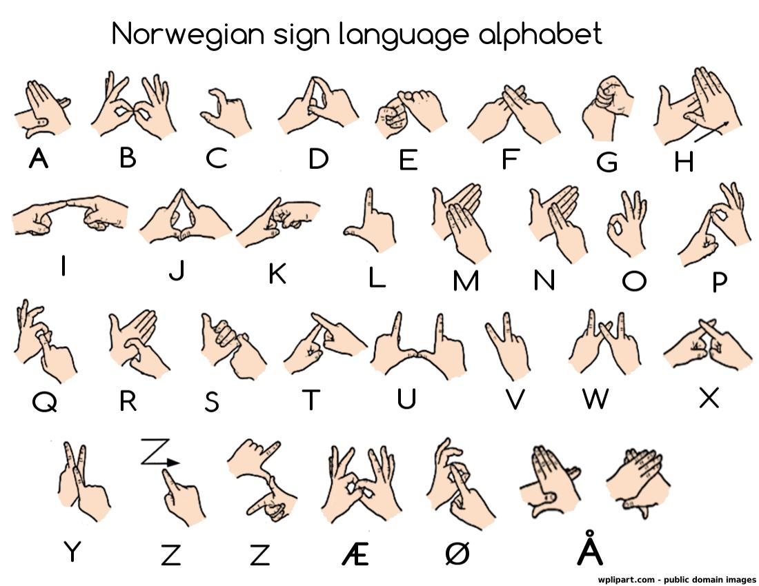 sign language alphabet label - /sign_language/Norwwegian_sign_language ...