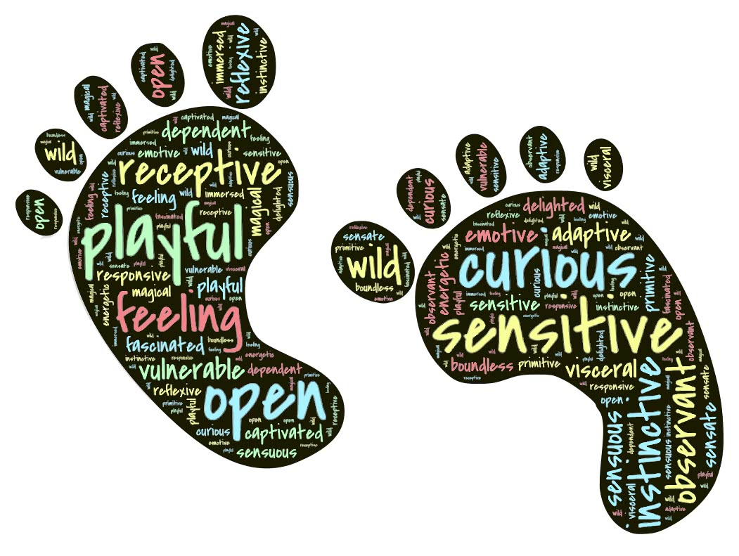 footprints typography signs symbol words typography footprints typography png html