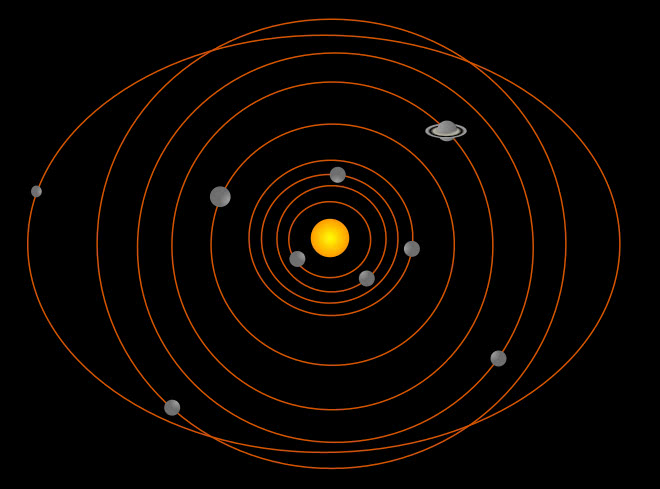 results the solar system - photo #27